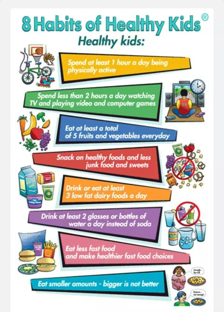 poster 8 healthy habits of healthy kids